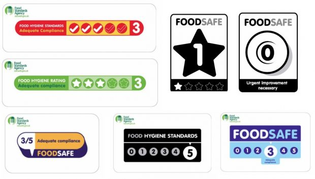 Test designs for the food hygiene rating scheme